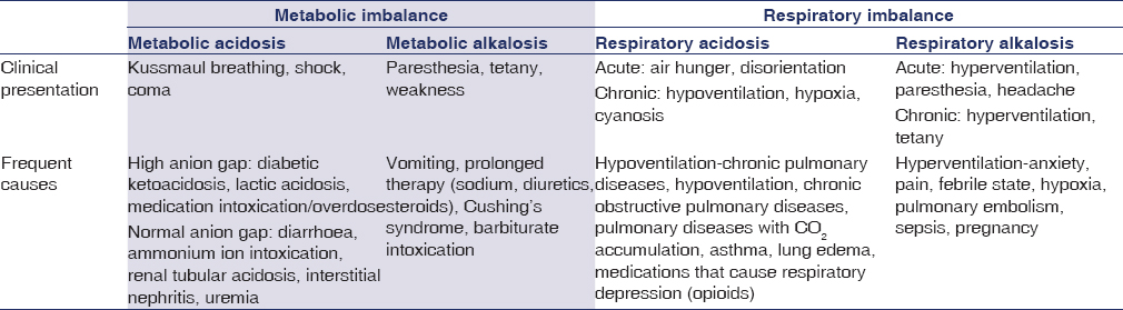 How To Recognize And Treat Metabolic Encephalopathy In Neurology Intensive Care Unit