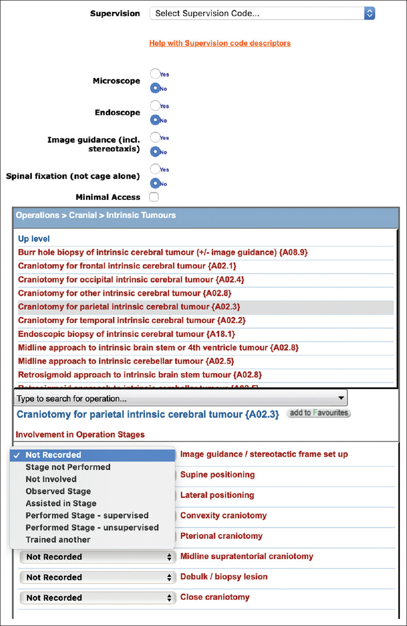 Figure 1:  Data entry form with the details of procedure and level of involvement in each step of the procedure